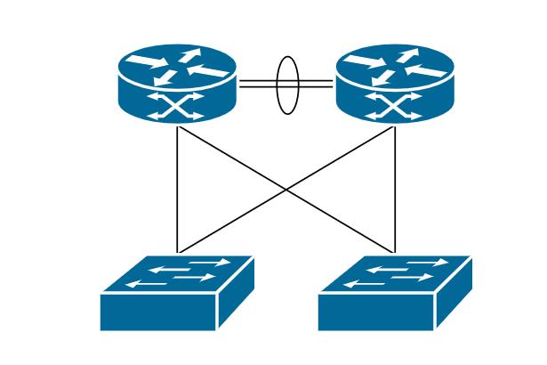 Topologia L2 z PVST lub FHRP